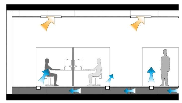 UFAD concept section